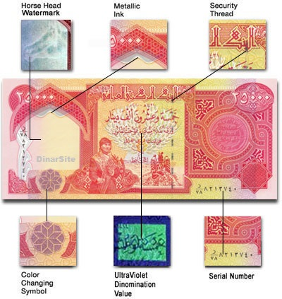 How Do I Know That The Iraqi Dinar Is Authentic