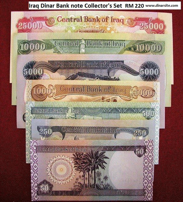 New Iraq Dinars Dinar News